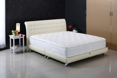 Wholesale Mattress Melbourne